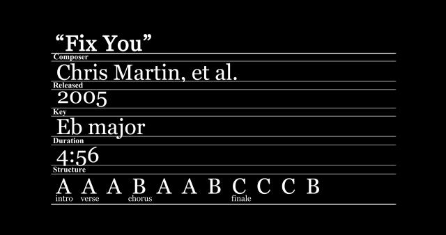 fix-you-title-card4.jpg